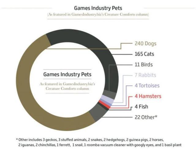 今年全球游戏业收入破1万亿人民币,数说2020游戏之最插图14