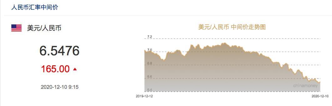 人民币连续走强 山东提示非法网络炒汇风险