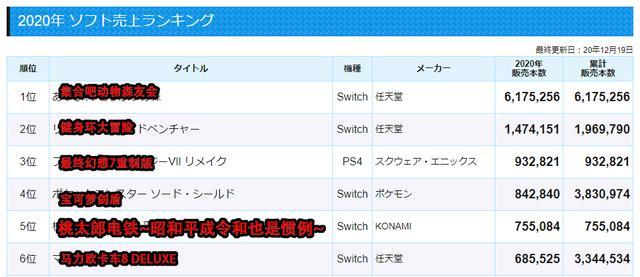 """首月销量破百万,让KONAMI躺着赚大钱的""""小众游戏""""插图"""