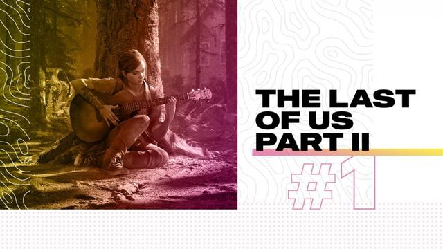 GameInformer评2020年十大游戏:《最后的生还者2》第一插图