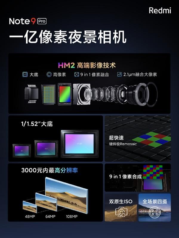 除了小米11,各价位段值得买小米Redmi新机盘点,推荐三款插图24